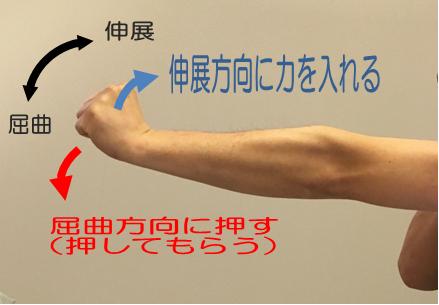 上腕骨外側上顆炎(テニス肘)検査法2