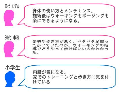 口コミ(姿勢スタイル)